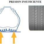 Es vital el cuidado de los Neumáticos para evitar Accidentes