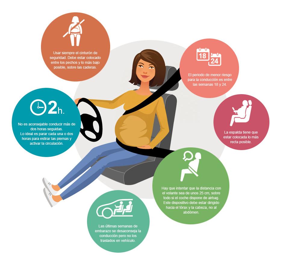 Uso del Cinturón de Seguridad durante el embarazo  6431a697801e